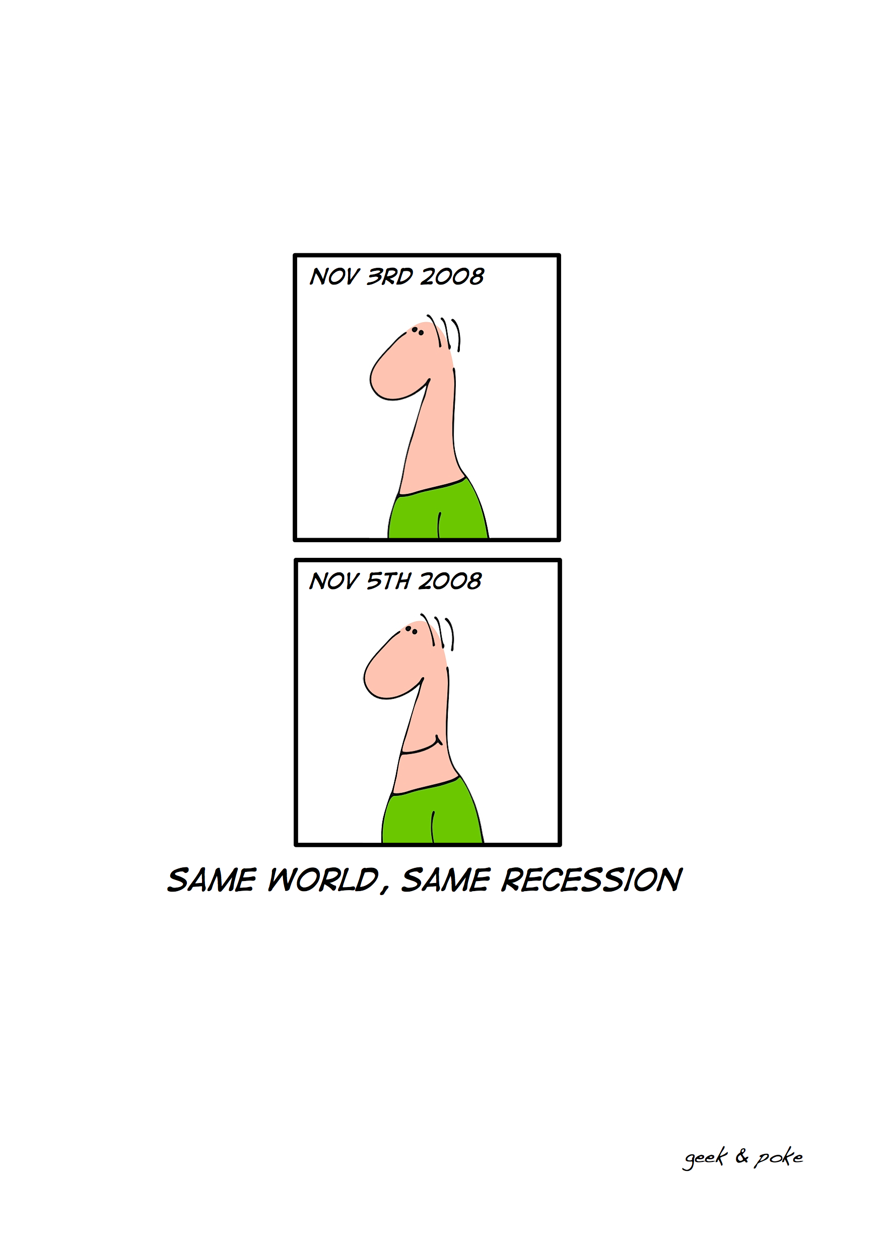 Same world, same recession