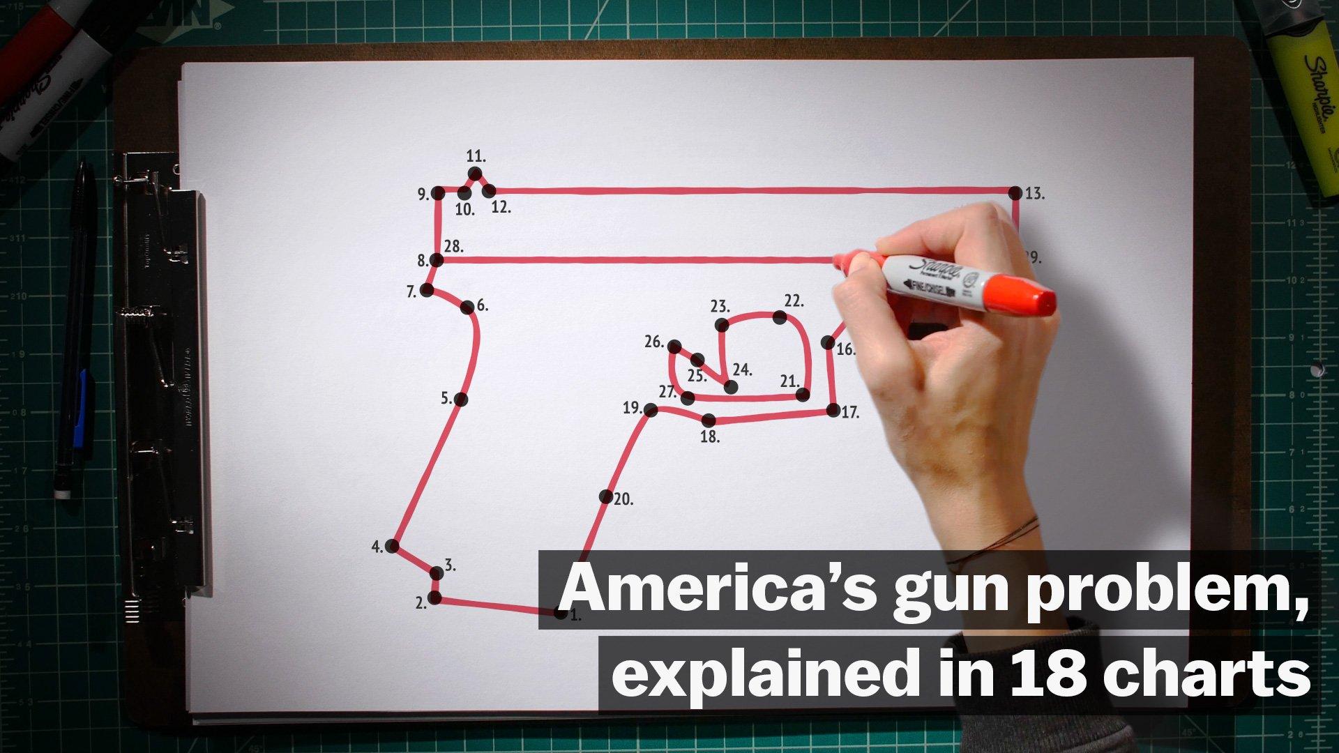RT @ezraklein: America's gun problem,…
